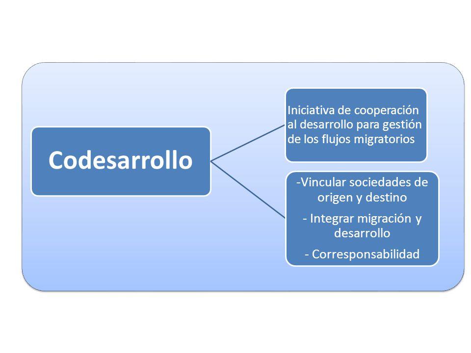 Codesarrollo Iniciativa de cooperación al desarrollo para gestión de los flujos migratorios -Vincular sociedades de origen y destino - Integrar migrac