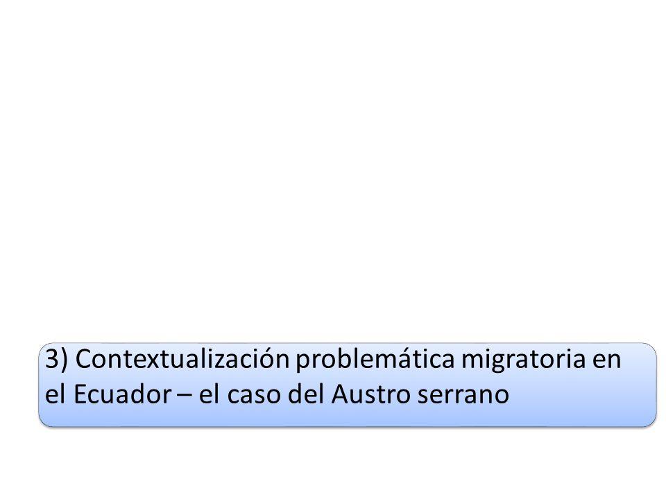 3) Contextualización problemática migratoria en el Ecuador – el caso del Austro serrano