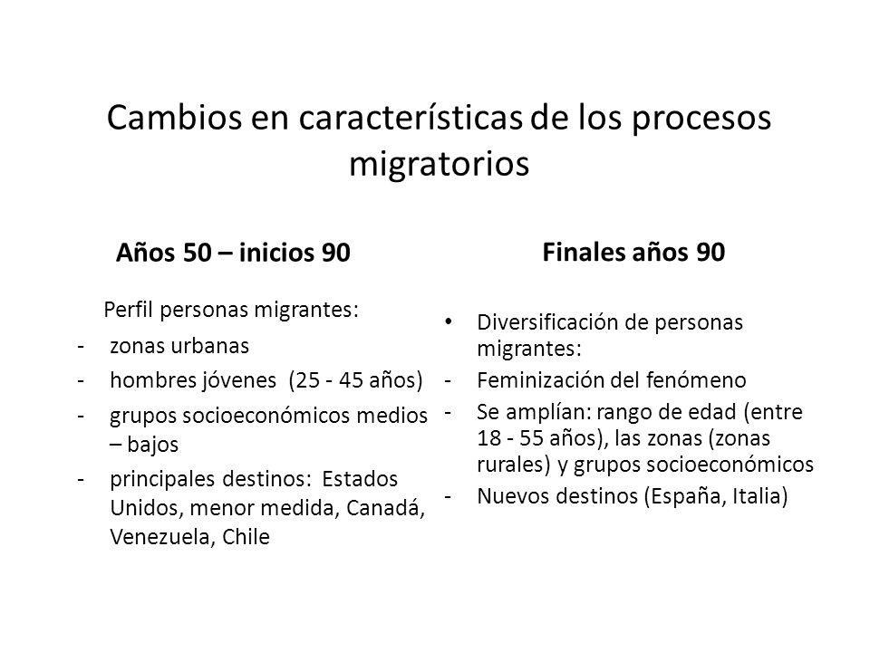 Cambios en características de los procesos migratorios Años 50 – inicios 90 Perfil personas migrantes: -zonas urbanas -hombres jóvenes (25 - 45 años)