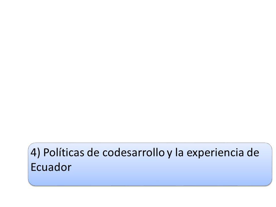 4) Políticas de codesarrollo y la experiencia de Ecuador