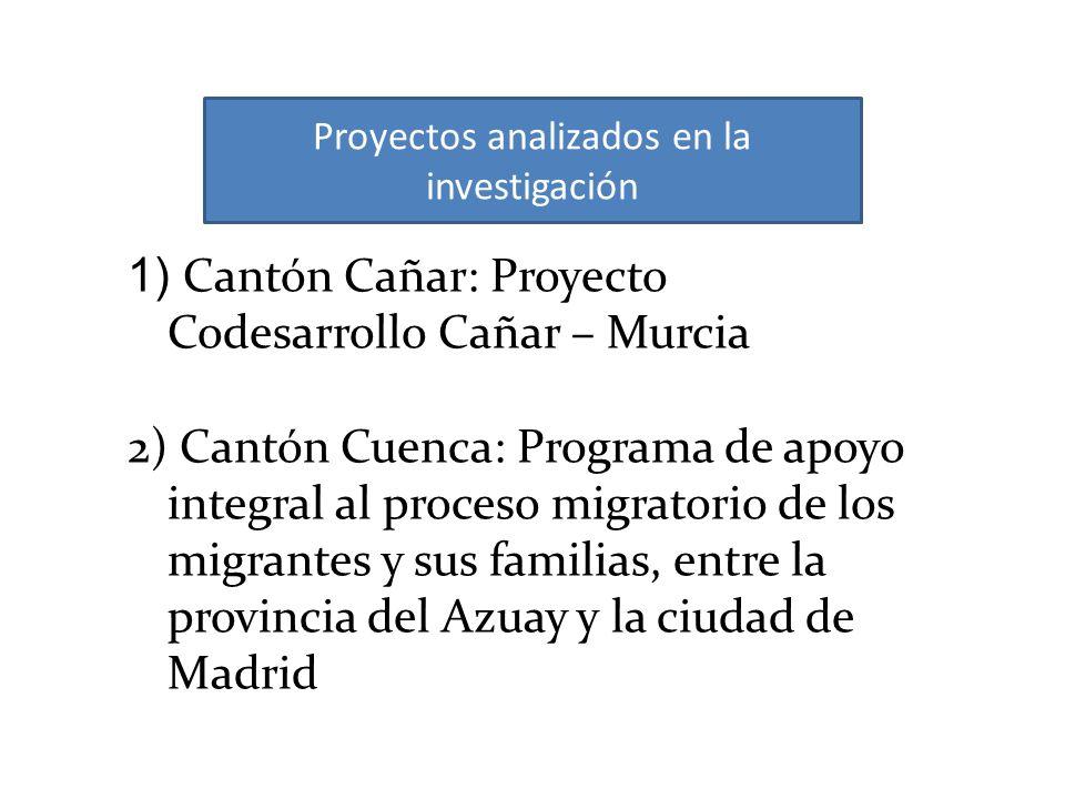 1) Cantón Cañar: Proyecto Codesarrollo Cañar – Murcia 2) Cantón Cuenca: Programa de apoyo integral al proceso migratorio de los migrantes y sus famili