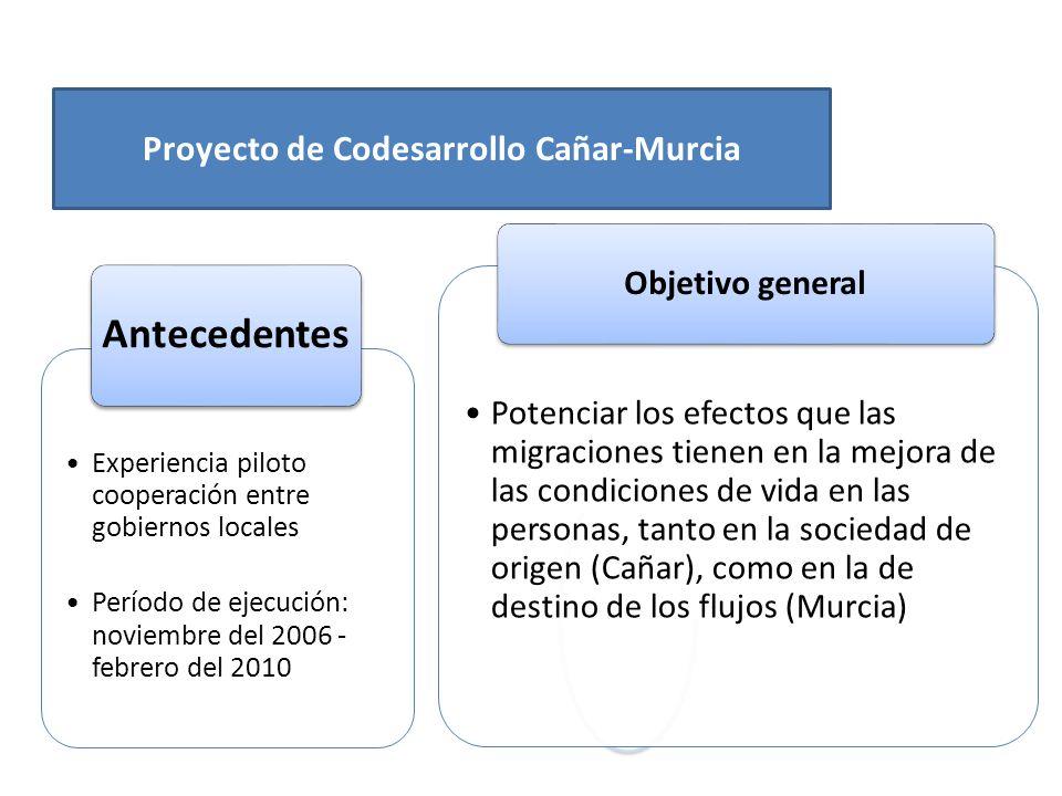 Proyecto de codesarrollo Cañar-Murcia Experiencia piloto cooperación entre gobiernos locales Período de ejecución: noviembre del 2006 - febrero del 20