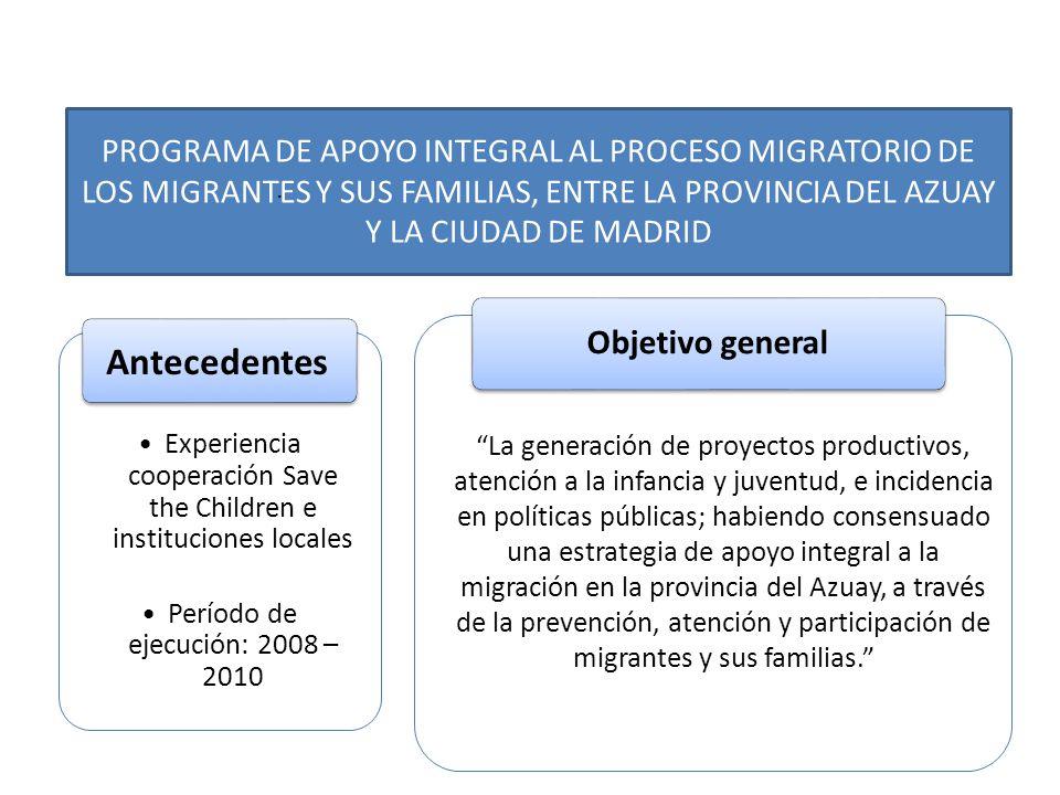 PROGRAMA DE APOYO INTEGRAL AL PROCESO MIGRATORIO DE LOS MIGRANTES Y SUS FAMILIAS, ENTRE LA PROVINCIA DEL AZUAY Y LA CIUDAD DE MADRID Experiencia coope