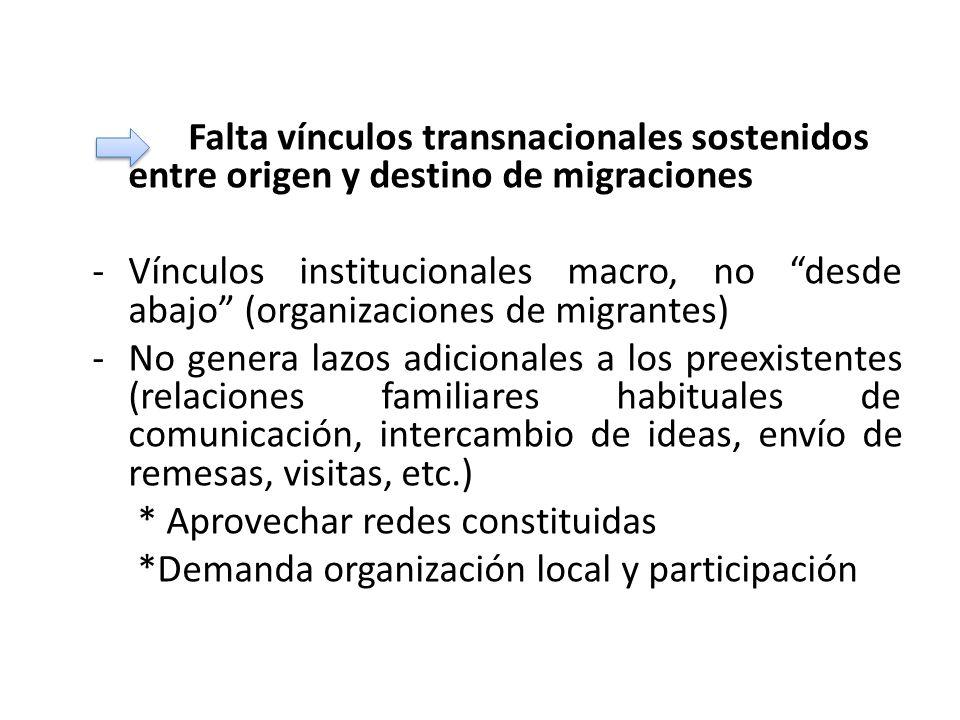 Falta vínculos transnacionales sostenidos entre origen y destino de migraciones -Vínculos institucionales macro, no desde abajo (organizaciones de mig