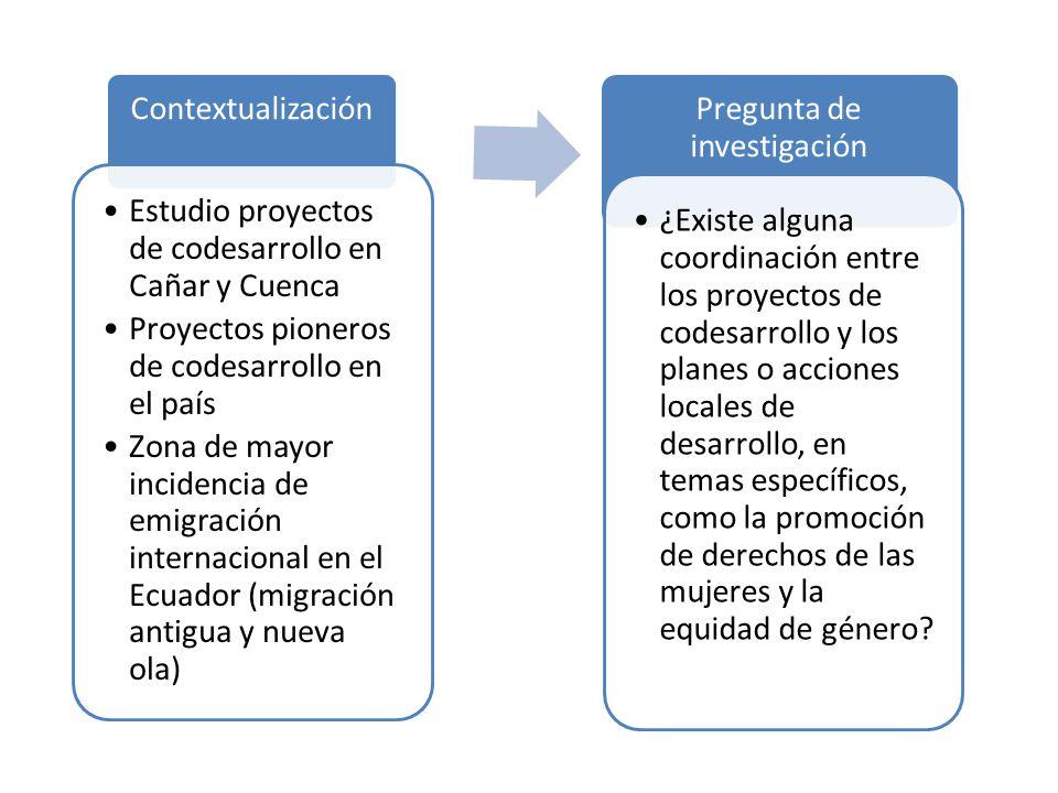 Contextualización Estudio proyectos de codesarrollo en Cañar y Cuenca Proyectos pioneros de codesarrollo en el país Zona de mayor incidencia de emigra