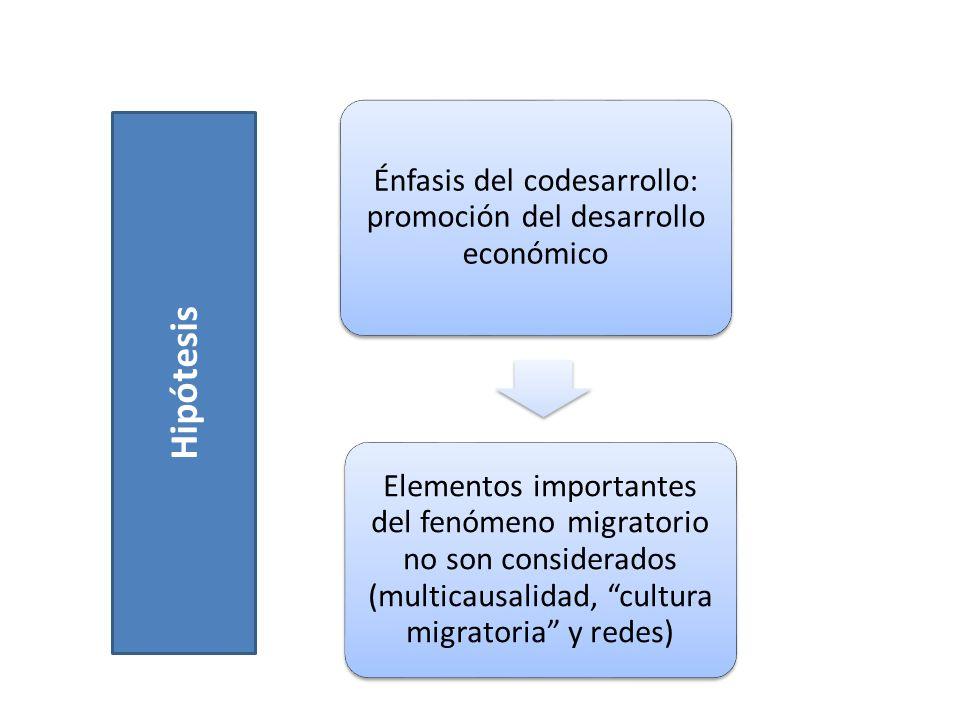Elementos importantes del fenómeno migratorio no son considerados (multicausalidad, cultura migratoria y redes) Énfasis del codesarrollo: promoción de