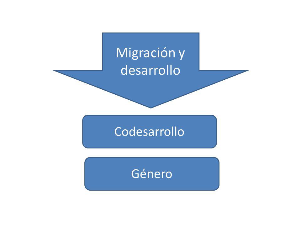 Codesarrollo Migración y desarrollo Género