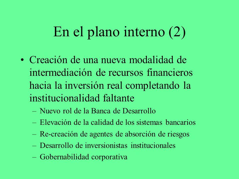 En el plano interno (2) Creación de una nueva modalidad de intermediación de recursos financieros hacia la inversión real completando la institucional