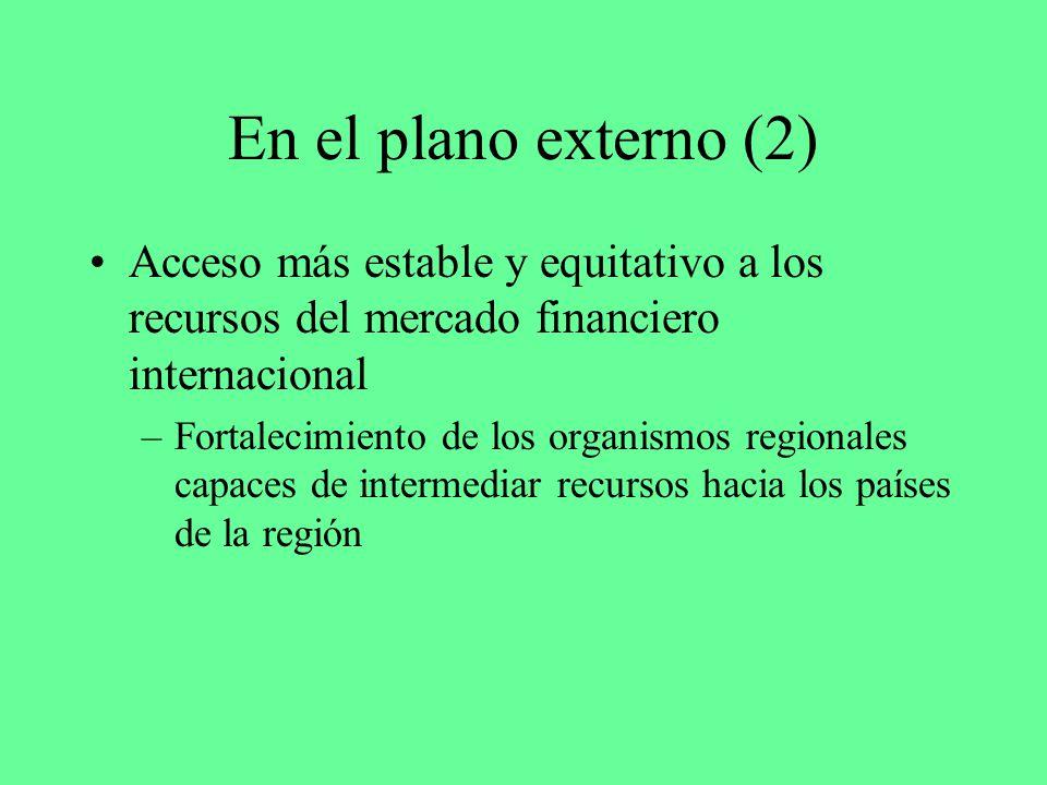 En el plano externo (2) Acceso más estable y equitativo a los recursos del mercado financiero internacional –Fortalecimiento de los organismos regiona