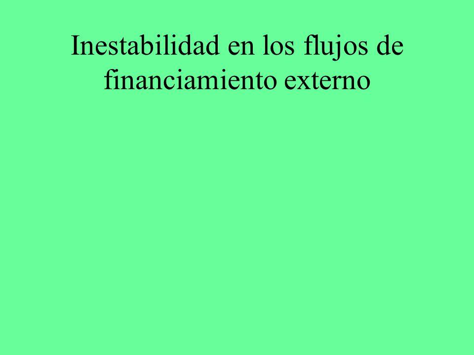 Inestabilidad en los flujos de financiamiento externo