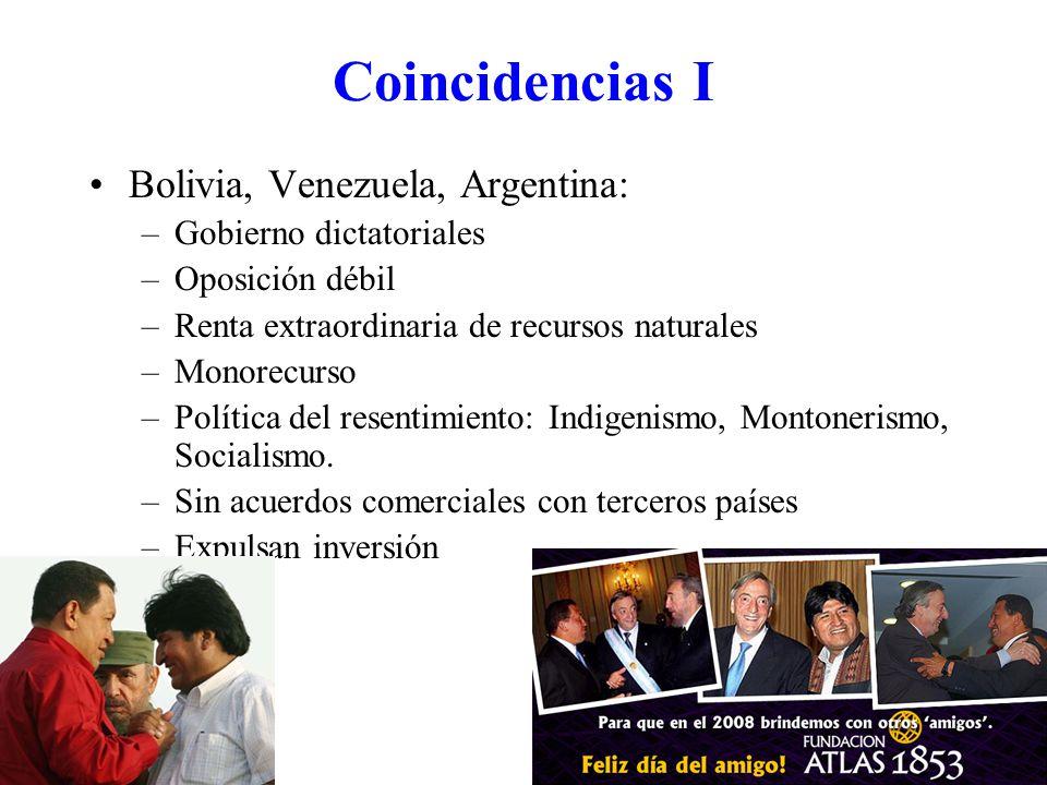 Coincidencias I Bolivia, Venezuela, Argentina: –Gobierno dictatoriales –Oposición débil –Renta extraordinaria de recursos naturales –Monorecurso –Política del resentimiento: Indigenismo, Montonerismo, Socialismo.