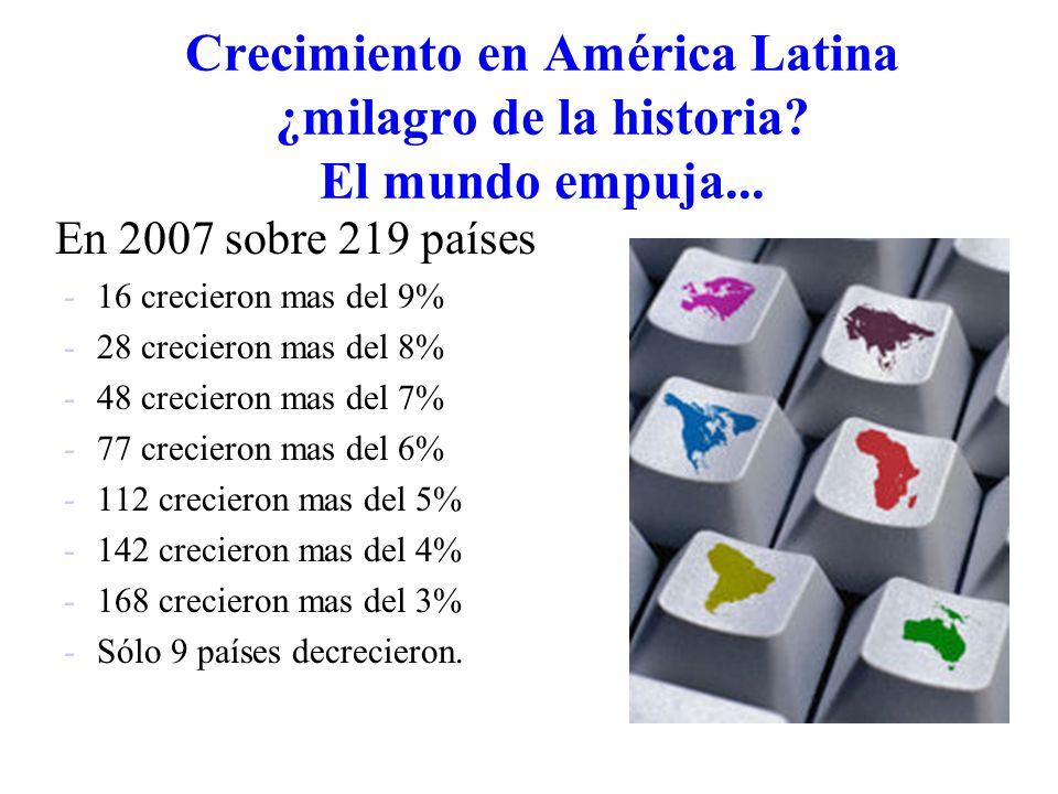 Crecimiento en América Latina ¿milagro de la historia.
