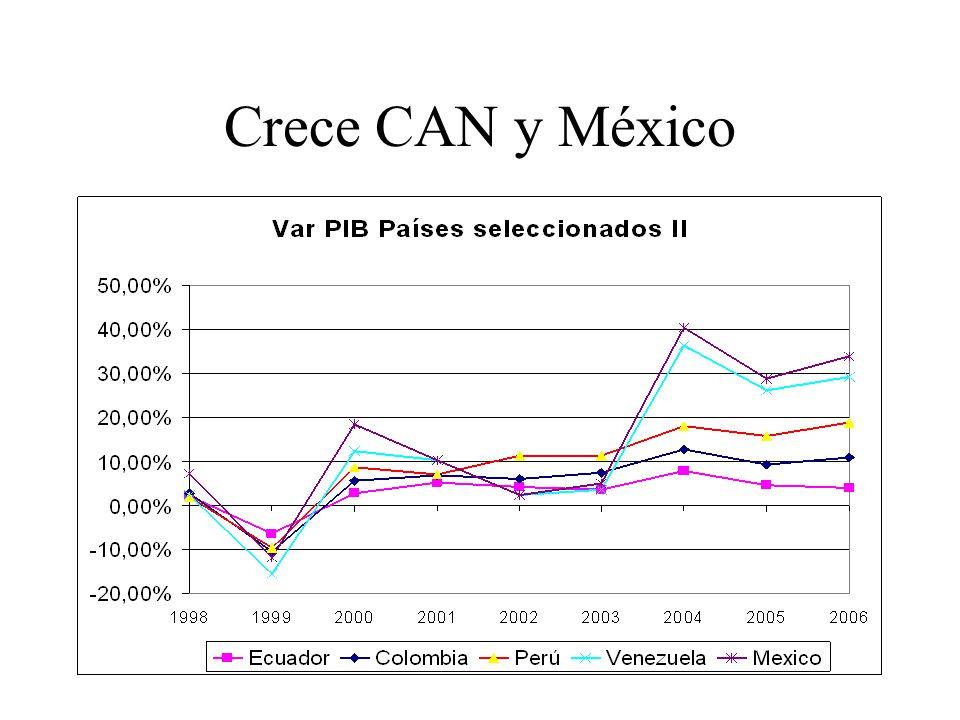 Crece CAN y México