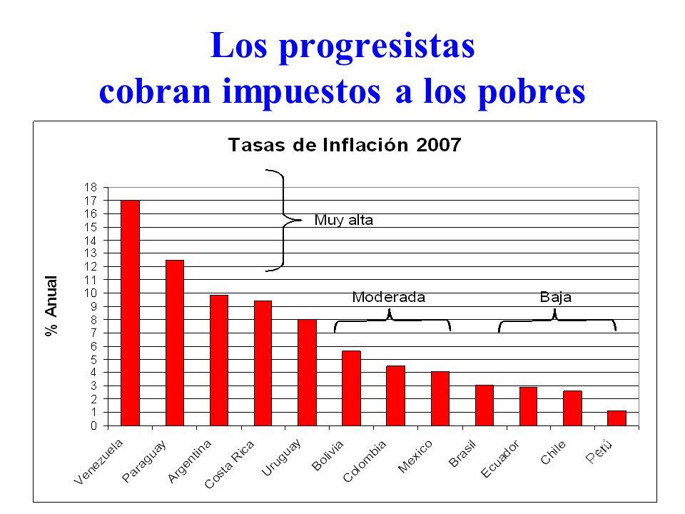 Los progresistas cobran impuestos a los pobres
