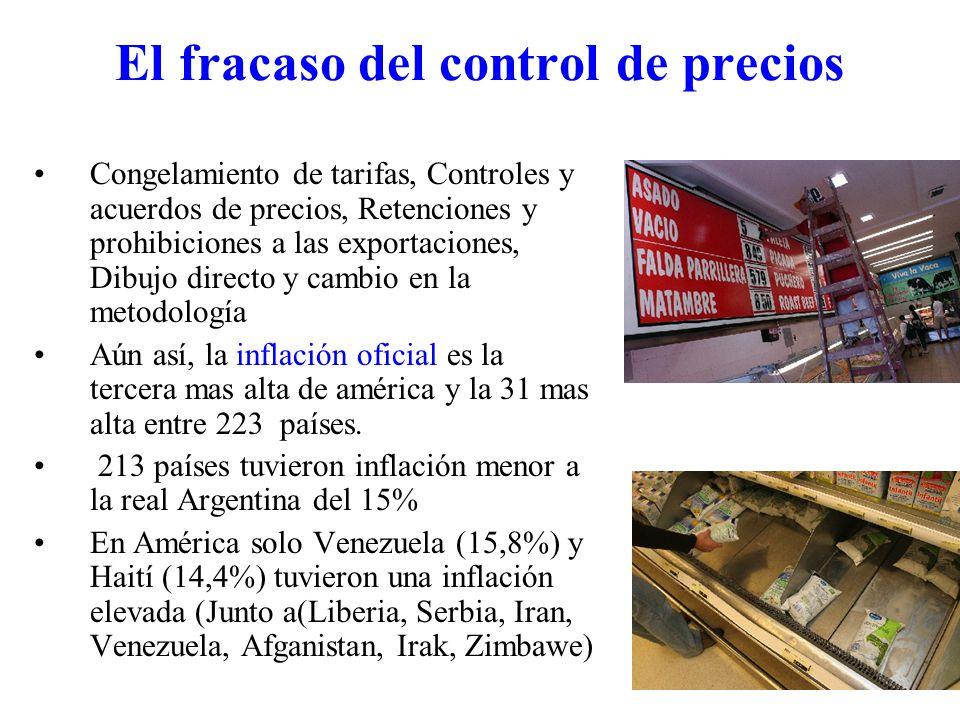 El fracaso del control de precios Congelamiento de tarifas, Controles y acuerdos de precios, Retenciones y prohibiciones a las exportaciones, Dibujo directo y cambio en la metodología Aún así, la inflación oficial es la tercera mas alta de américa y la 31 mas alta entre 223 países.