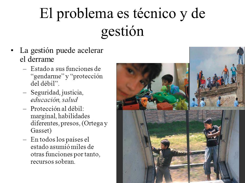 El problema es técnico y de gestión La gestión puede acelerar el derrame –Estado a sus funciones de gendarme y protección del débil.