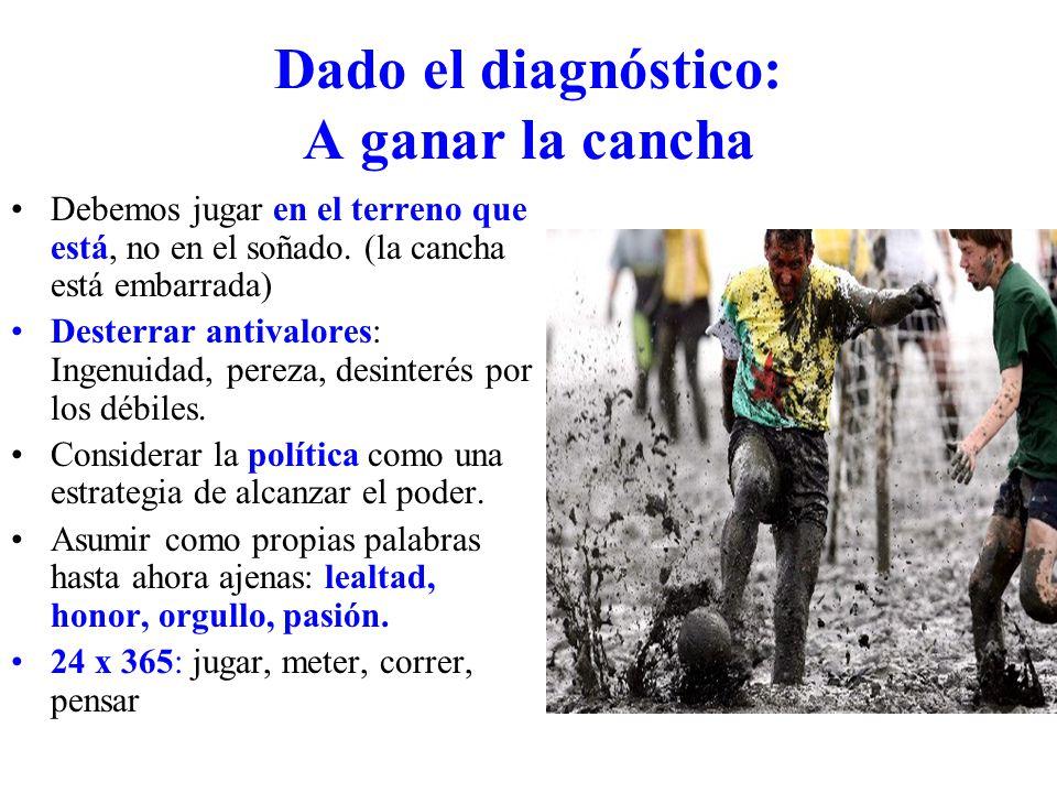 Dado el diagnóstico: A ganar la cancha Debemos jugar en el terreno que está, no en el soñado.