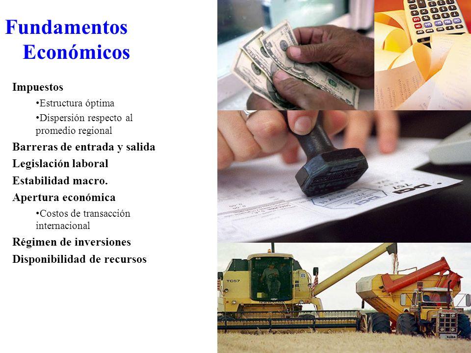Fundamentos Económicos Impuestos Estructura óptima Dispersión respecto al promedio regional Barreras de entrada y salida Legislación laboral Estabilidad macro.