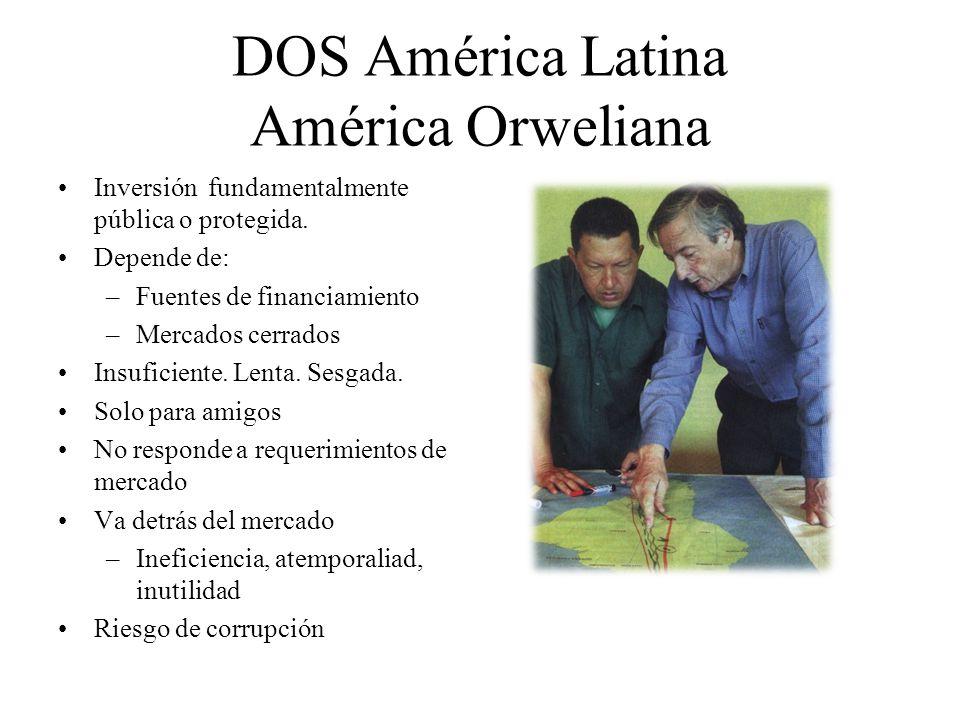 DOS América Latina América Orweliana Inversión fundamentalmente pública o protegida.