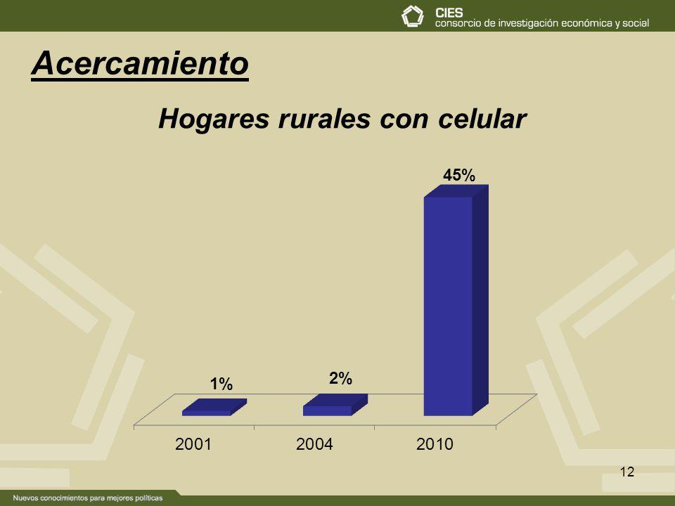 12 Hogares rurales con celular Acercamiento