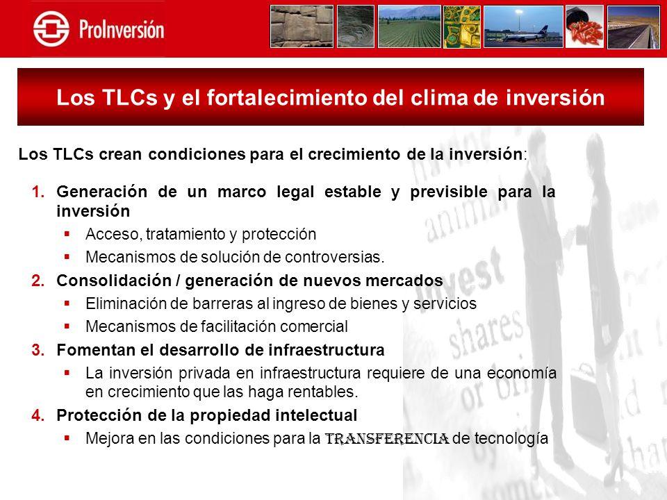 Los TLCs crean condiciones para el crecimiento de la inversión: 1.Generación de un marco legal estable y previsible para la inversión Acceso, tratamie