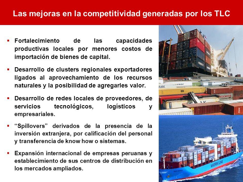 Fortalecimiento de las capacidades productivas locales por menores costos de importación de bienes de capital. Desarrollo de clusters regionales expor