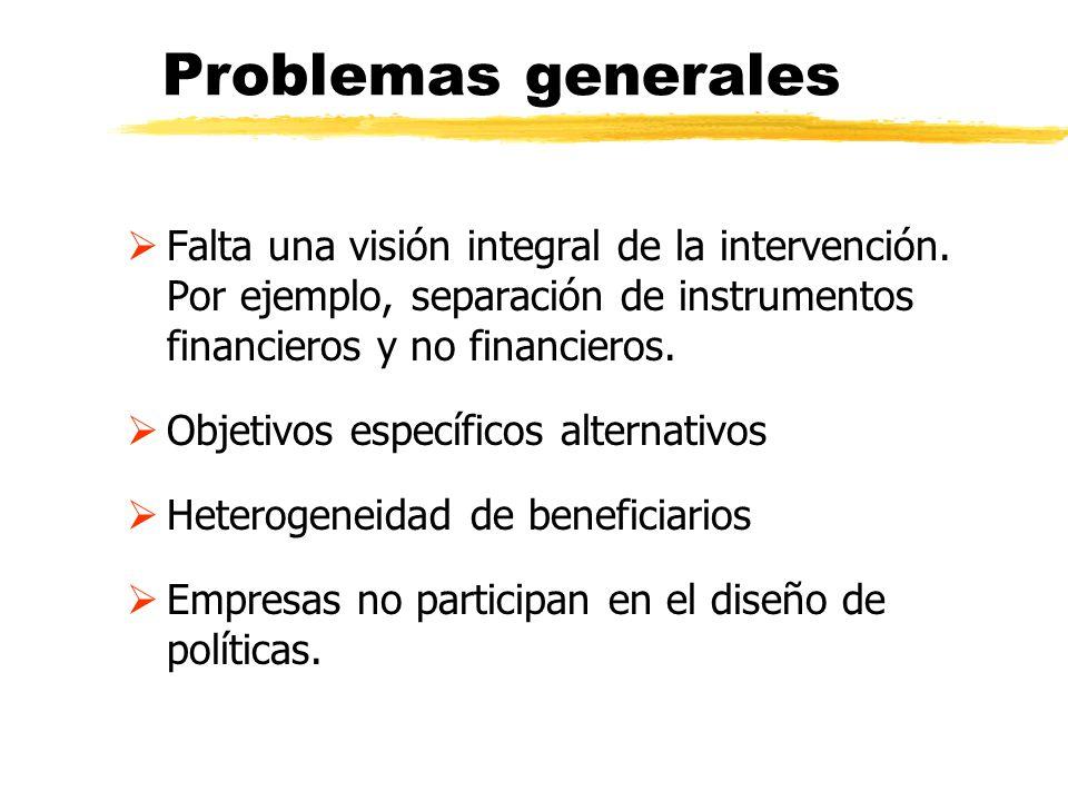 Problemas generales Falta una visión integral de la intervención. Por ejemplo, separación de instrumentos financieros y no financieros. Objetivos espe