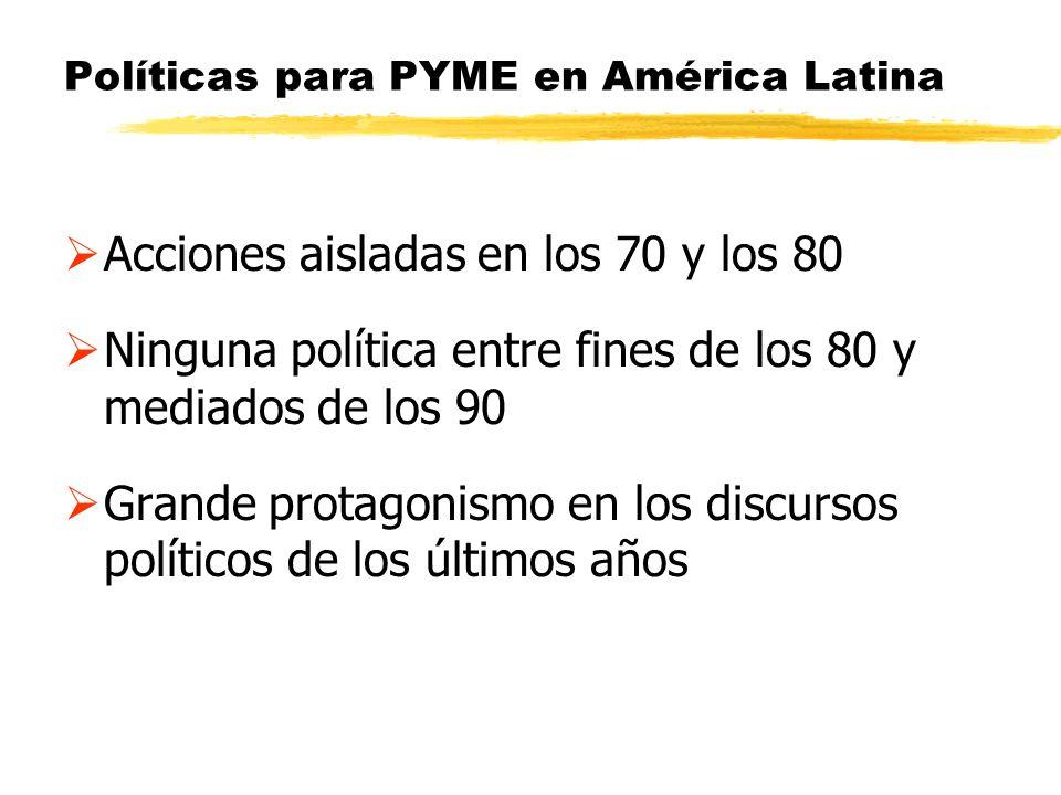Políticas para PYME en América Latina Acciones aisladas en los 70 y los 80 Ninguna política entre fines de los 80 y mediados de los 90 Grande protagon