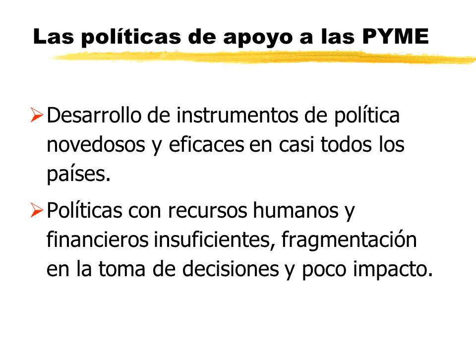 Las políticas de apoyo a las PYME Desarrollo de instrumentos de política novedosos y eficaces en casi todos los países. Políticas con recursos humanos