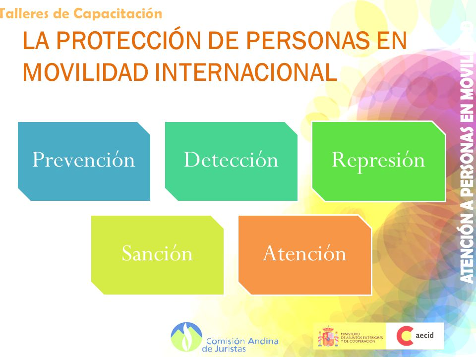 LA PROTECCIÓN DE PERSONAS EN MOVILIDAD INTERNACIONAL PrevenciónDetecciónRepresiónSanciónAtención