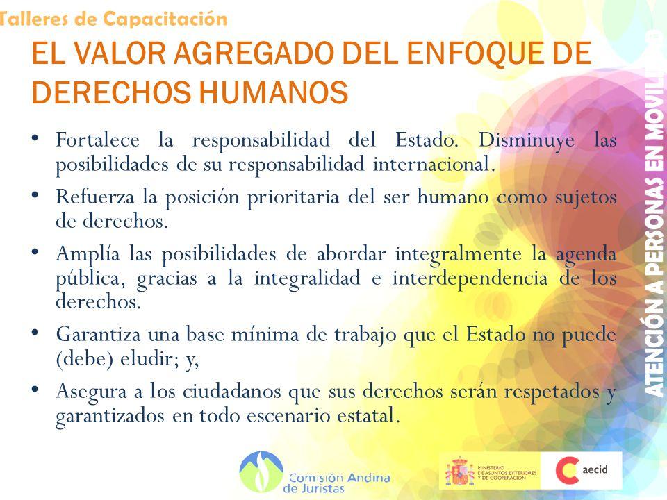 ENFOQUE DE DERECHOS HUMANOS Reconocimiento de la calidad del ser humano como sujeto de derecho internacional.