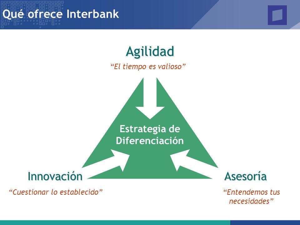 Qué ofrece Interbank AsesoríaInnovación Agilidad Estrategia de Diferenciación El tiempo es valioso Entendemos tus necesidades Cuestionar lo establecid