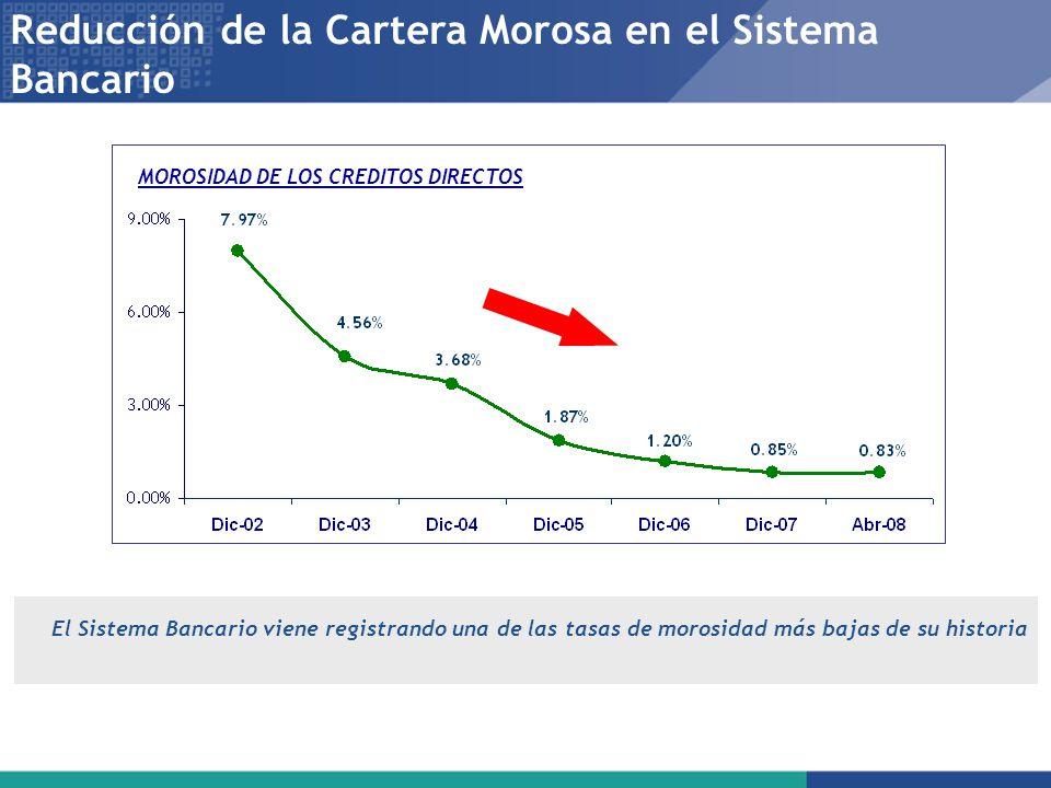 Reducción de la Cartera Morosa en el Sistema Bancario MOROSIDAD DE LOS CREDITOS DIRECTOS El Sistema Bancario viene registrando una de las tasas de mor