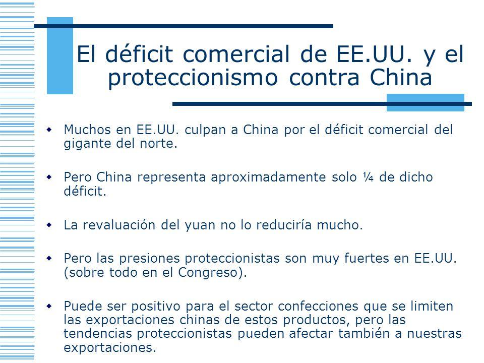 El déficit comercial de EE.UU. y el proteccionismo contra China Muchos en EE.UU. culpan a China por el déficit comercial del gigante del norte. Pero C