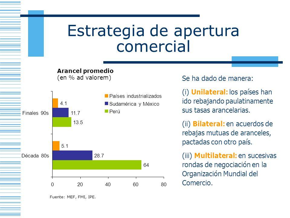 Se ha dado de manera: (i) Unilateral: los países han ido rebajando paulatinamente sus tasas arancelarias. (ii) Bilateral: en acuerdos de rebajas mutua