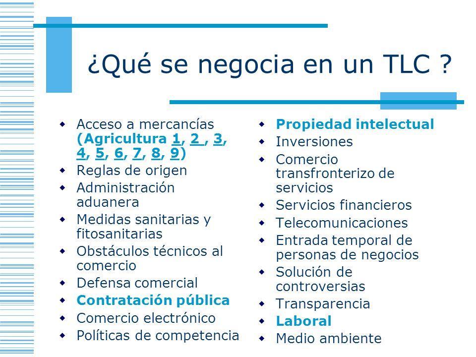 ¿Qué se negocia en un TLC ? Acceso a mercancías (Agricultura 1, 2, 3, 4, 5, 6, 7, 8, 9)12 3 456789 Reglas de origen Administración aduanera Medidas sa