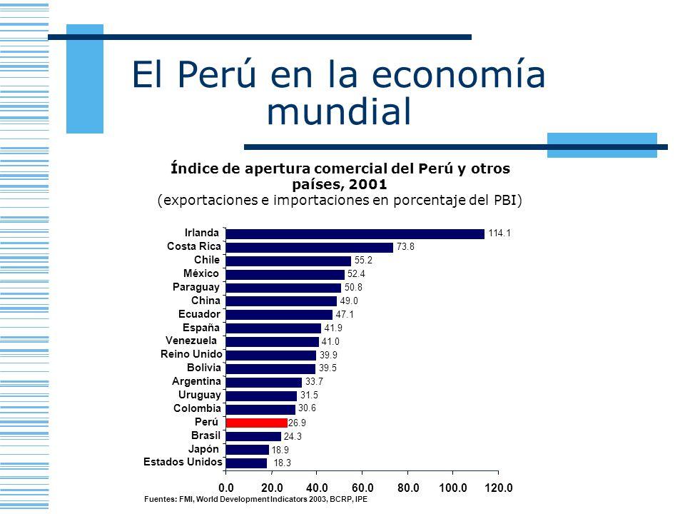 Fuentes: FMI, World Development Indicators 2003, BCRP, IPE Índice de apertura comercial del Perú y otros países, 2001 (exportaciones e importaciones e