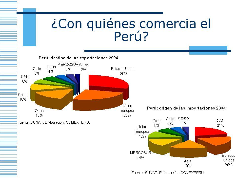 ¿Con quiénes comercia el Perú?