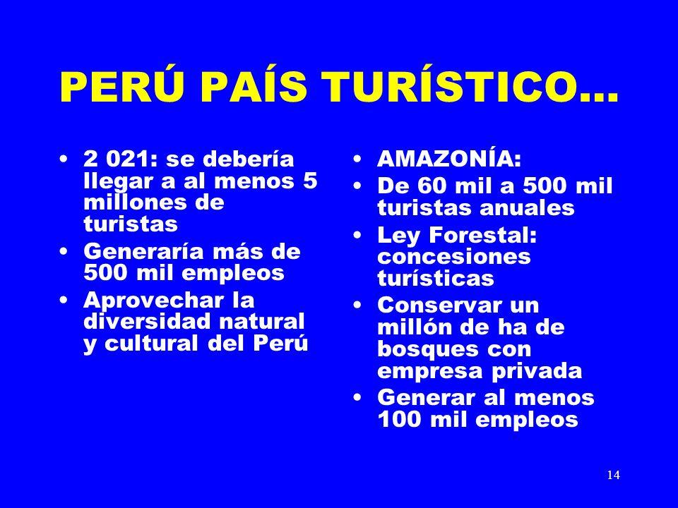 14 PERÚ PAÍS TURÍSTICO… 2 021: se debería llegar a al menos 5 millones de turistas Generaría más de 500 mil empleos Aprovechar la diversidad natural y