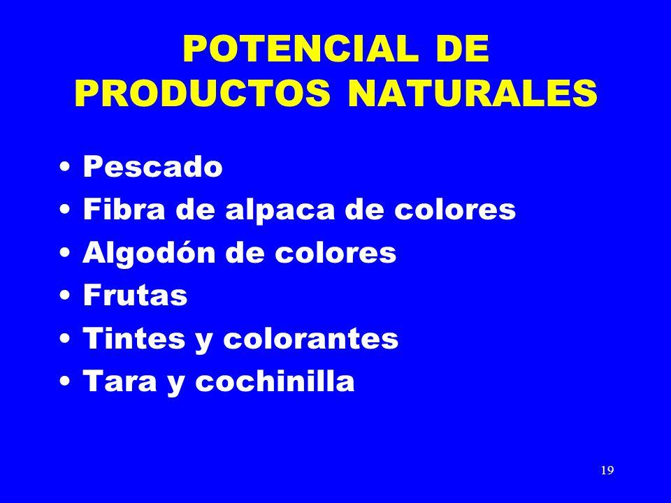 19 POTENCIAL DE PRODUCTOS NATURALES Pescado Fibra de alpaca de colores Algodón de colores Frutas Tintes y colorantes Tara y cochinilla