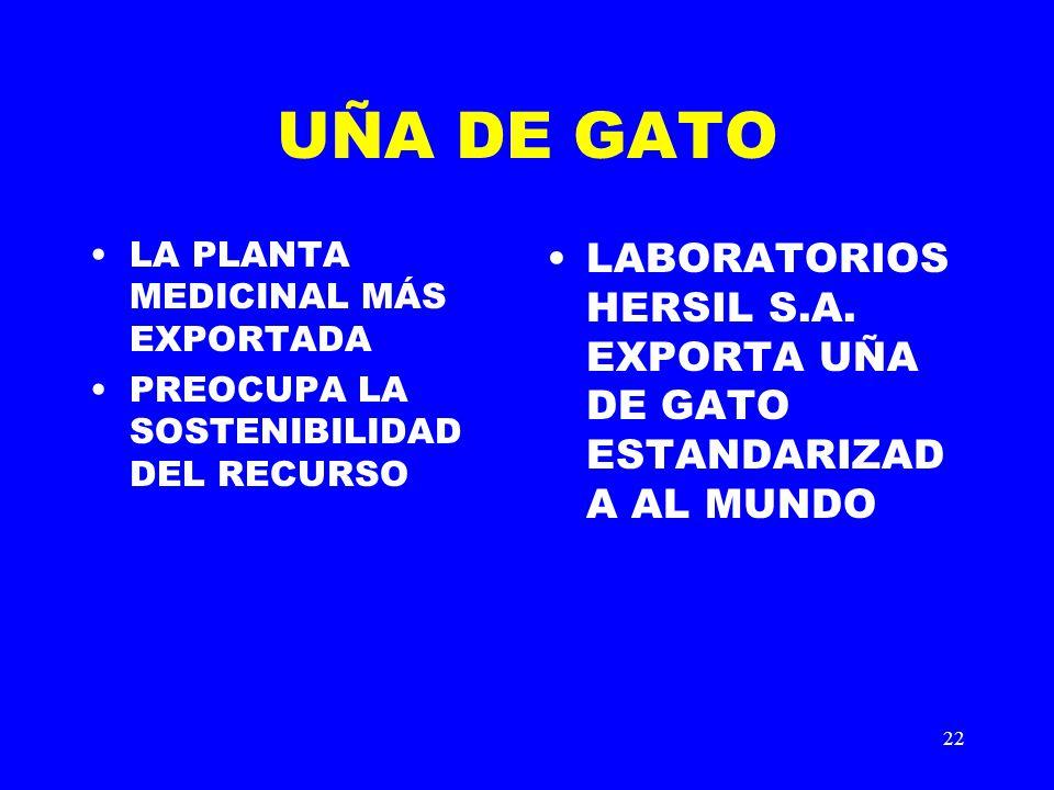 22 UÑA DE GATO LA PLANTA MEDICINAL MÁS EXPORTADA PREOCUPA LA SOSTENIBILIDAD DEL RECURSO LABORATORIOS HERSIL S.A. EXPORTA UÑA DE GATO ESTANDARIZAD A AL
