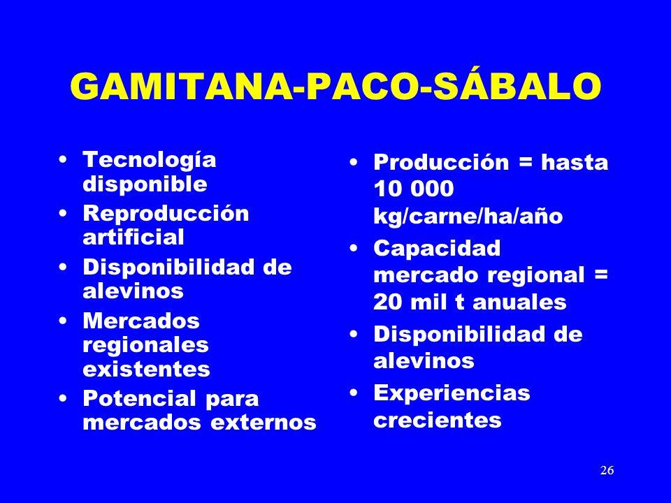 26 GAMITANA-PACO-SÁBALO Tecnología disponible Reproducción artificial Disponibilidad de alevinos Mercados regionales existentes Potencial para mercado