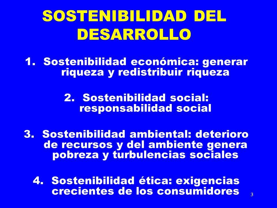3 SOSTENIBILIDAD DEL DESARROLLO 1.Sostenibilidad económica: generar riqueza y redistribuir riqueza 2.Sostenibilidad social: responsabilidad social 3.S