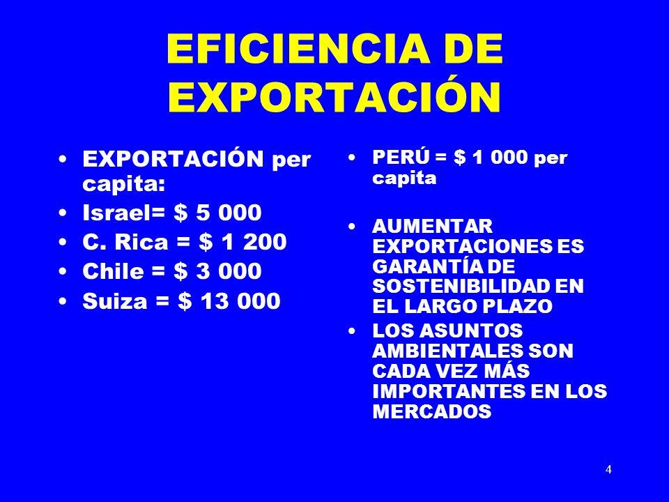 4 EFICIENCIA DE EXPORTACIÓN EXPORTACIÓN per capita: Israel= $ 5 000 C. Rica = $ 1 200 Chile = $ 3 000 Suiza = $ 13 000 PERÚ = $ 1 000 per capita AUMEN