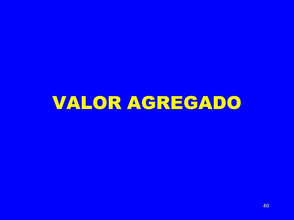 40 VALOR AGREGADO