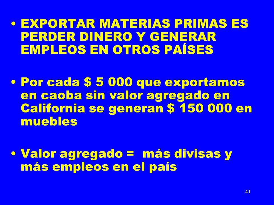 41 EXPORTAR MATERIAS PRIMAS ES PERDER DINERO Y GENERAR EMPLEOS EN OTROS PAÍSES Por cada $ 5 000 que exportamos en caoba sin valor agregado en Californ