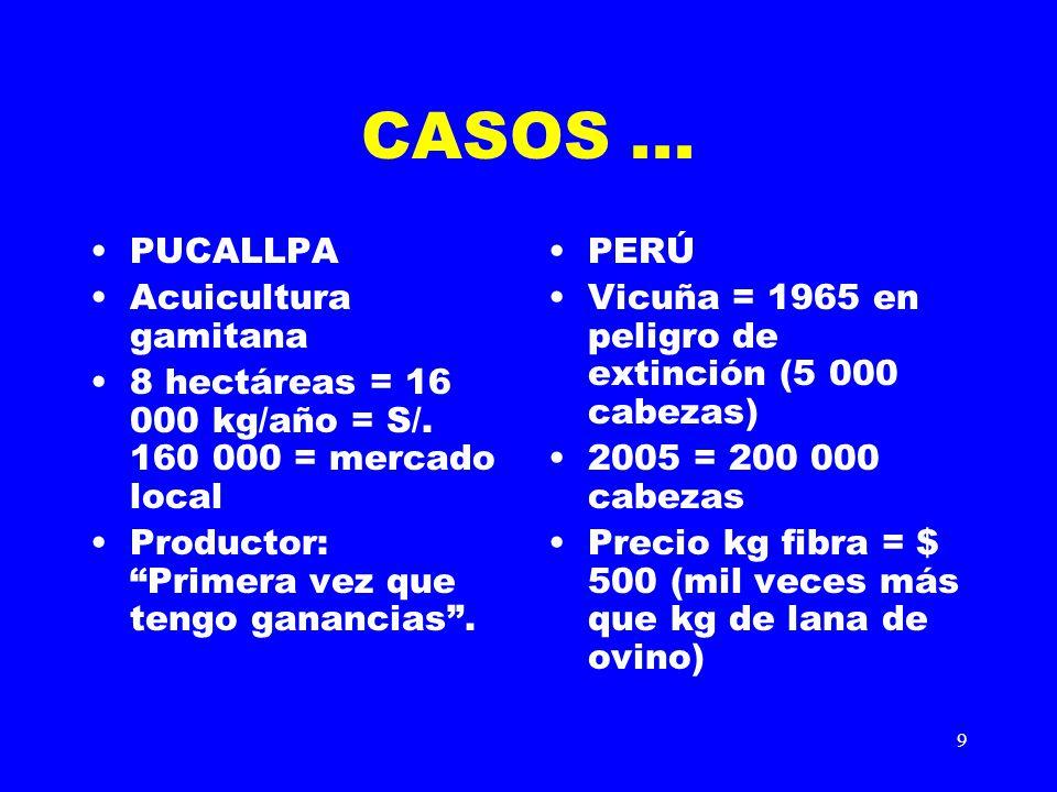 9 CASOS... PUCALLPA Acuicultura gamitana 8 hectáreas = 16 000 kg/año = S/. 160 000 = mercado local Productor: Primera vez que tengo ganancias. PERÚ Vi