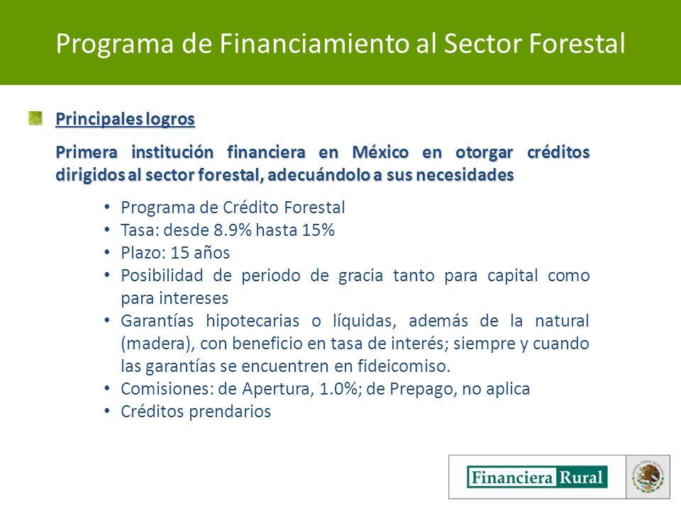 Programa de Financiamiento al Sector Forestal Principales logros Primera institución financiera en México en otorgar créditos dirigidos al sector forestal, adecuándolo a sus necesidades Programa de Crédito Forestal Tasa: desde 8.9% hasta 15% Plazo: 15 años Posibilidad de periodo de gracia tanto para capital como para intereses Garantías hipotecarias o líquidas, además de la natural (madera), con beneficio en tasa de interés; siempre y cuando las garantías se encuentren en fideicomiso.