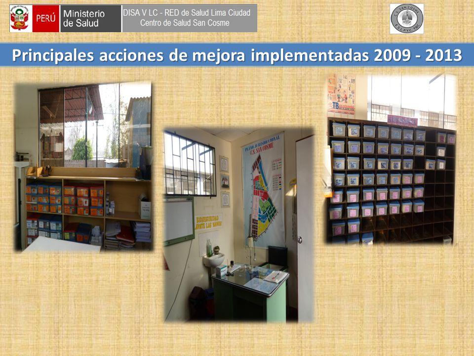 Principales acciones de mejora implementadas 2009 - 2013