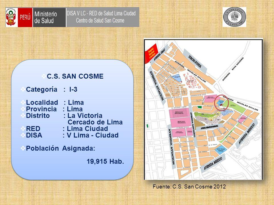 C.S. SAN COSME Categoría : I-3 Localidad : Lima Provincia : Lima Distrito : La Victoria Cercado de Lima RED : Lima Ciudad DISA : V Lima - Ciudad Pobla